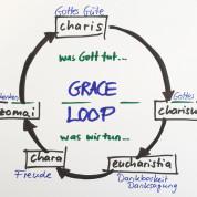 GRACE-LOOP